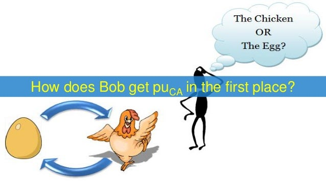 How does Bob get puCA in the first place?