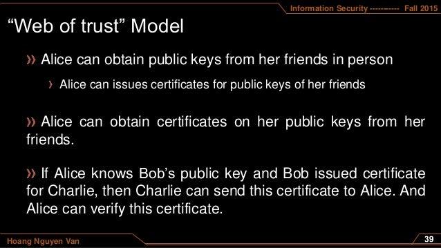 "Information Security ----------- Fall 2015 Hoang Nguyen Van ""Web of trust"" Model Alice can obtain public keys from her fri..."