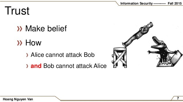 Information Security ----------- Fall 2015 Hoang Nguyen Van 7 Trust Make belief How Alice cannot attack Bob and Bob cannot...