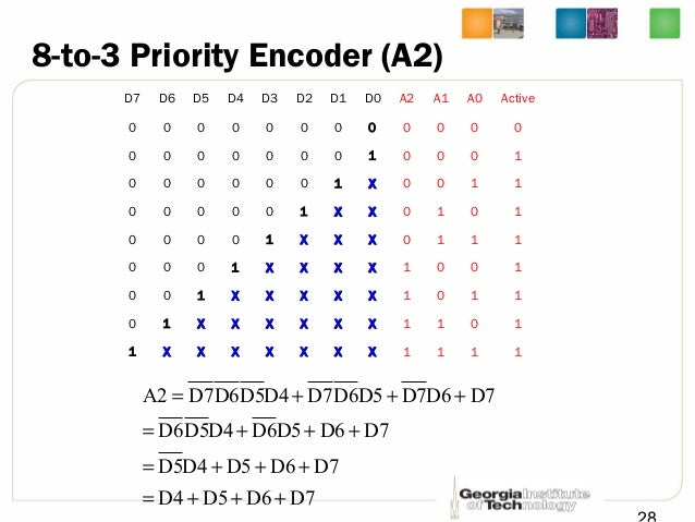 lec11 intro to computer engineering by hsien hsin sean lee georgia te  8 to 3 priority encoder