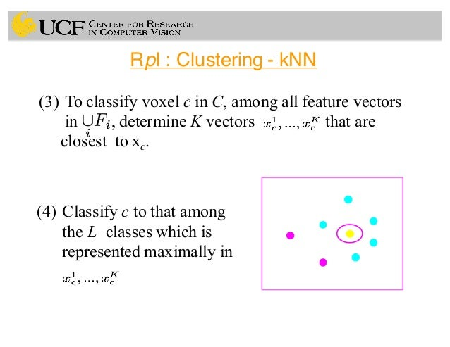 Lec13: Clustering Based Medical Image Segmentation Methods