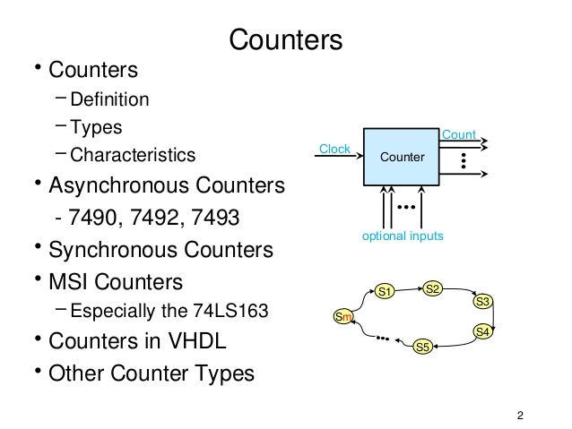 counters ForCouter Definition