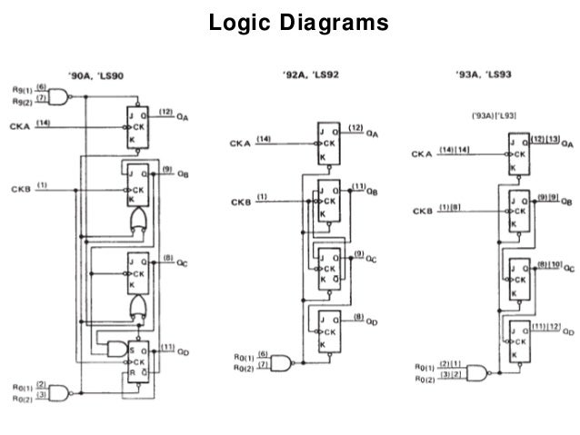 logic diagram 7493 7493 counter circuit diagram wiring diagram data  7493 counter circuit diagram wiring