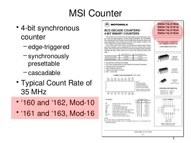 MSI Counter• 4-bit synchronous  counter  – edge-triggered  – synchronously    presettable  – cascadable• Typical Count Rat...