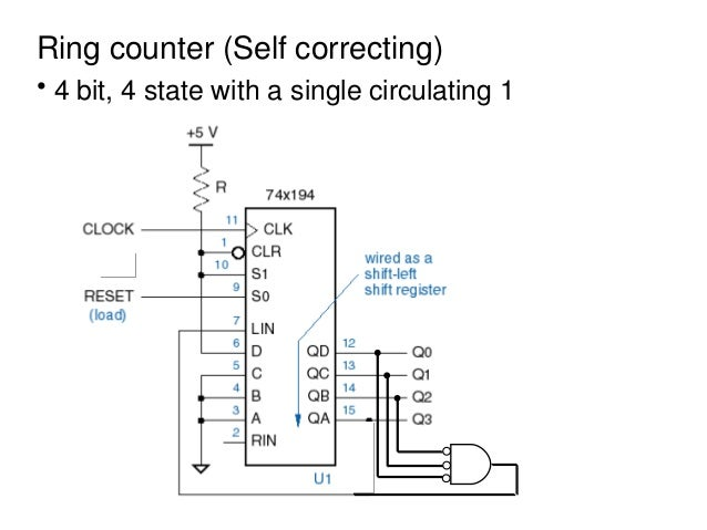 Msi shift registers 17 state diagram for a self correcting ring counter ccuart Choice Image