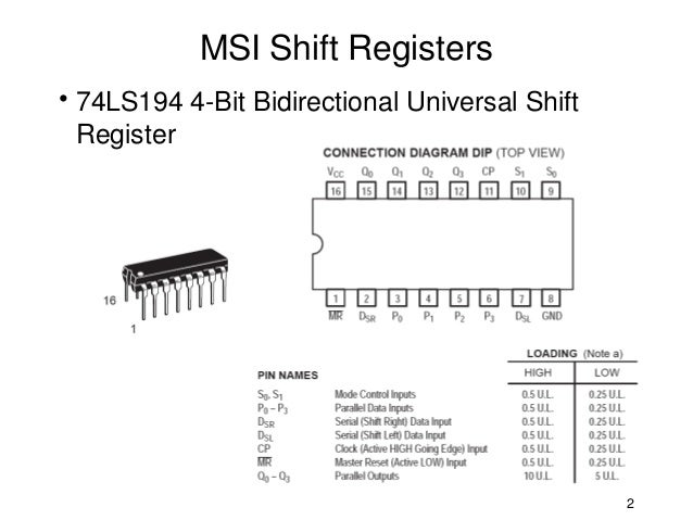 msi shift registers rh slideshare net 4-Bit Shift Register 74194 Shift Register Circuit Test