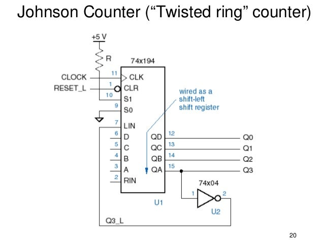 Msi shift registers johnson counter twisted ring counter 20 20 timing diagram ccuart Choice Image