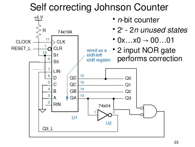 Ring Counter Ic