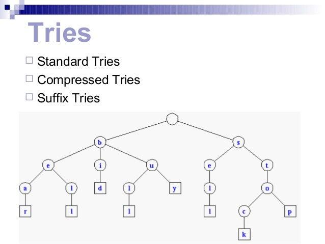 1  Tries   Standard Tries   Compressed Tries   Suffix Tries