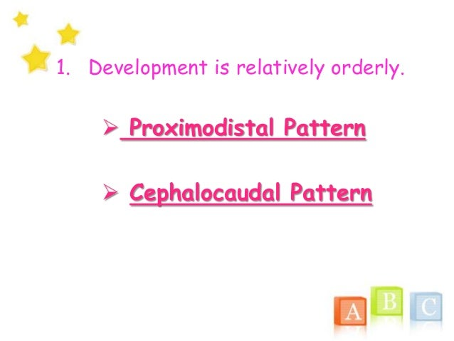 2nd Lecture (HUMAN DEVELOPMENT - Meaning, Concepts and