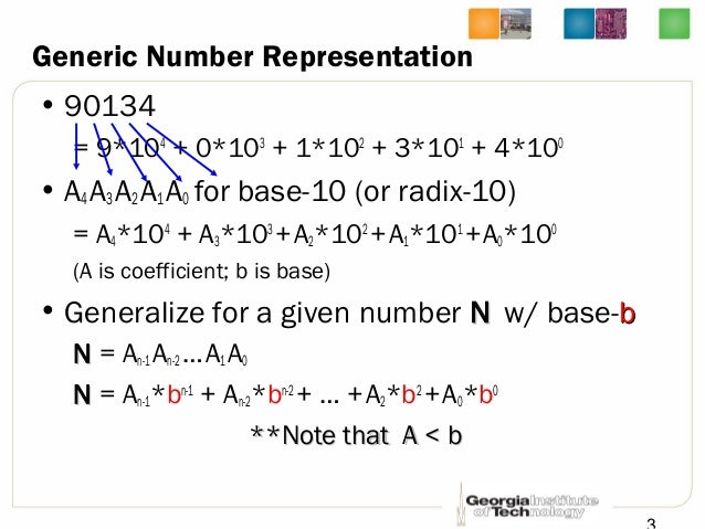 Lec2 Intro to Computer Engineering by Hsien-Hsin Sean Lee Georgia Tech -- Number system Slide 3