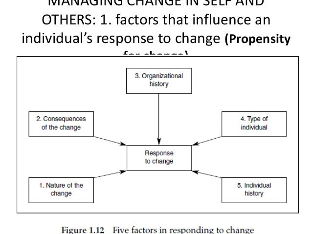changes in the macroenvironment affect individual Free essay: macro-economic factors that affect a business there are macro- economic  this is partly because of the price changes and partly because the  presence of inflation  micro economics means the economics system which  deals individual economics  a study on how macro environment affect the  business.