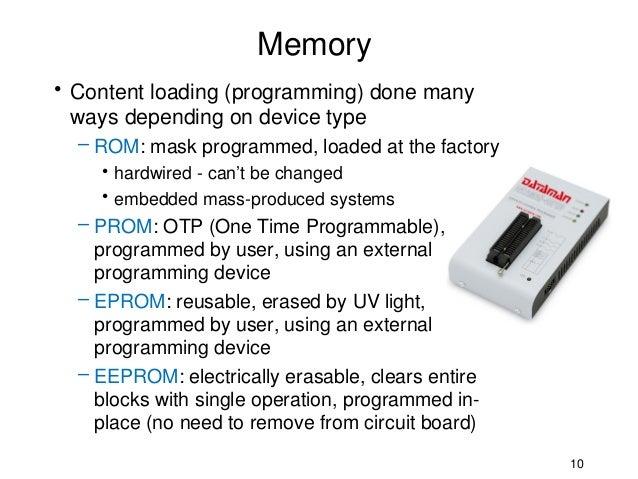 EPROM, PROM & ROM