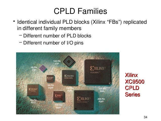 term paper on xilinx xc9500 cpld family