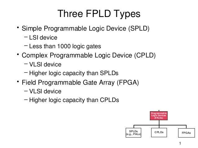 Three FPLD Types• Simple Programmable Logic Device (SPLD)  – LSI device  – Less than 1000 logic gates• Complex Programmabl...