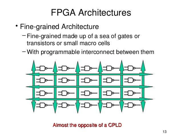 cpld and fpga architecture and applications ppt