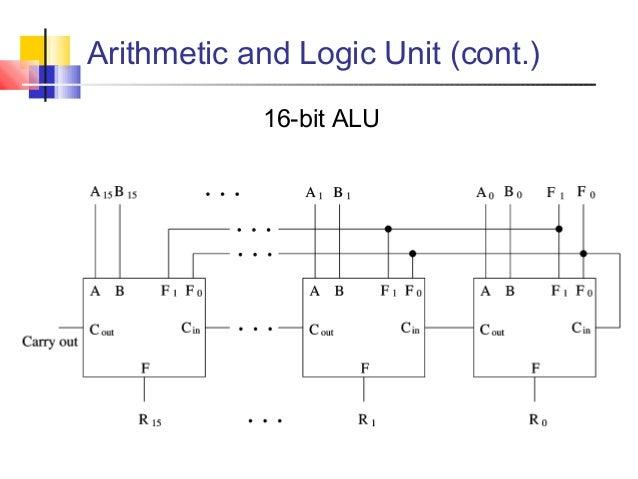 lec 2 digital basics rh slideshare net Block Diagram Logic Circuit Diagram