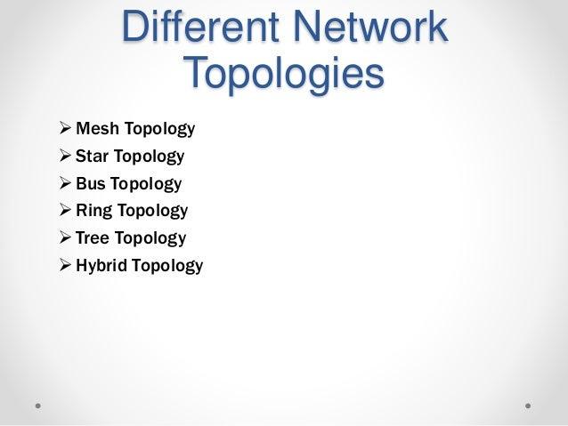 Networks topologies Lec#2
