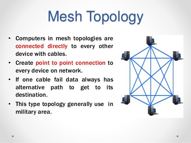 network topologies essay 1 1 network topologies • lans and wans -geographical coverage • lans – a single geographical location, such as office building, school, etc.