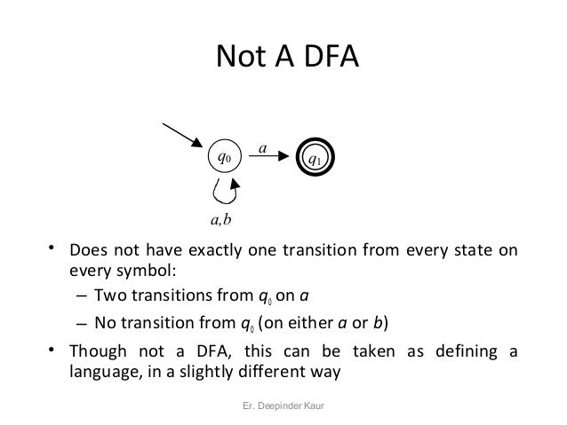 automata dfa A finite automaton has: finite set of states, with start/initial and accepting/final  states  a deterministic finite automaton (dfa) is m = (q,σ, δ, q0,f), where.