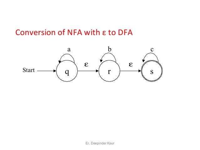 NFA or Non deterministic finite automata