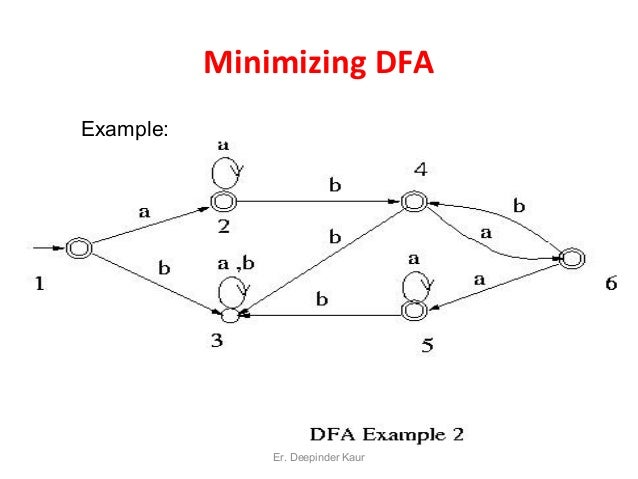 nfa with epsilon moves By the way, there's an algorithm which takes an nfa with $\epsilon$-moves and produces an equivalent nfa without $\epsilon$-moves, which i expect you'll learn shortly share | cite | improve this answer.
