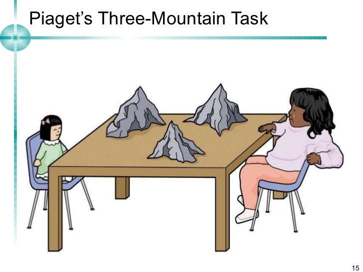 piaget mountain experiment
