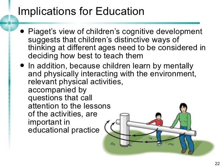 piaget theory of play
