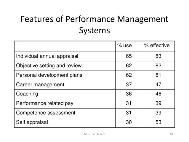 self reflective report for effective manager An effective manager should possess balanced efficiency with effectiveness and have the ability to  reflection report self reflective report on the module.