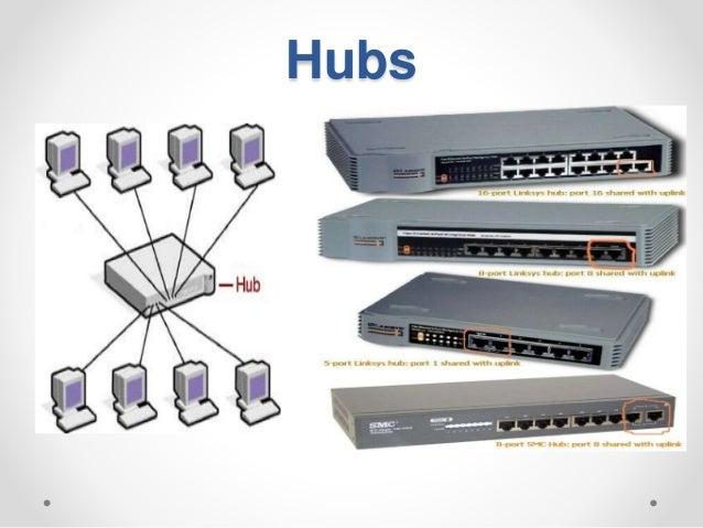 Network Hardware Essentials Lec3