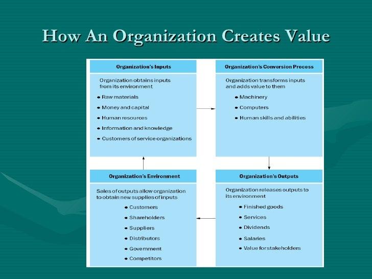 How An Organization Creates Value