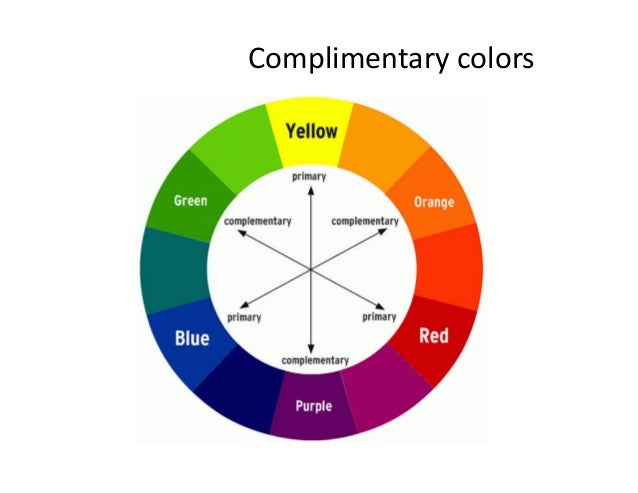 johannes ittens development of the twelve hue color circle and its composition Itten's color theory: contrast of hue 2 light-dark contrast 3 cold it is contrast between a color and another color that is to the right of left of its.