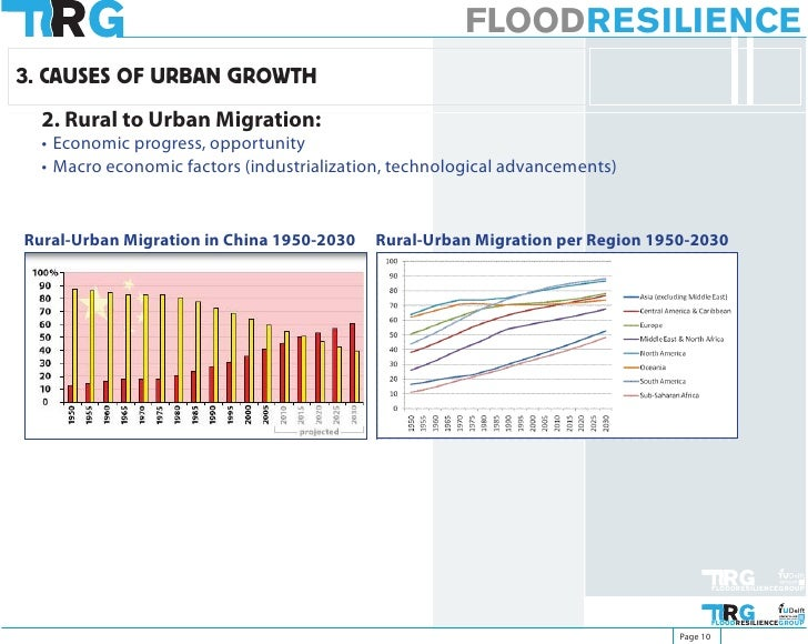 FLOODRESILIENCE 3. CAUSES OF URBAN GROWTH   2. Rural to Urban Migration:   • Economic progress, opportunity   • Macro econ...