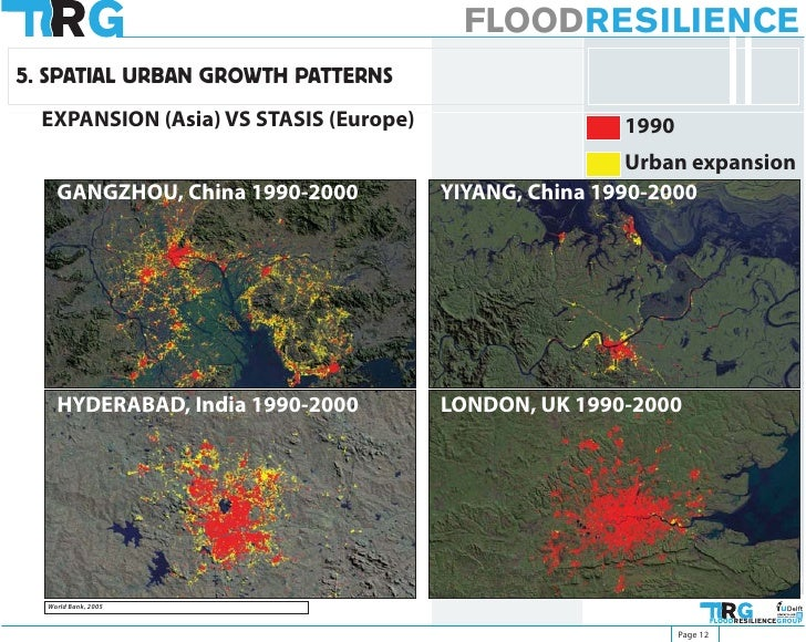 FLOODRESILIENCE 5. SPATIAL URBAN GROWTH PATTERNS   EXPANSION (Asia) VS STASIS (Europe)                   1990             ...