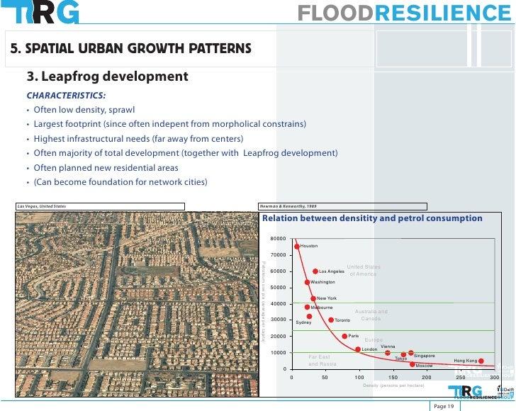 FLOODRESILIENCE 5. SPATIAL URBAN GROWTH PATTERNS     3. Leapfrog development     CHARACTERISTICS:     • Often low density,...