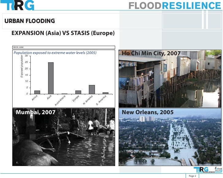 Lecture on Urban Growth Slide 2