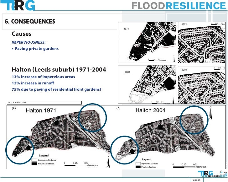 FLOODRESILIENCE 6. CONSEQUENCES     Causes     IMPERVIOUSNESS:     • Paving private gardens         Halton (Leeds suburb) ...