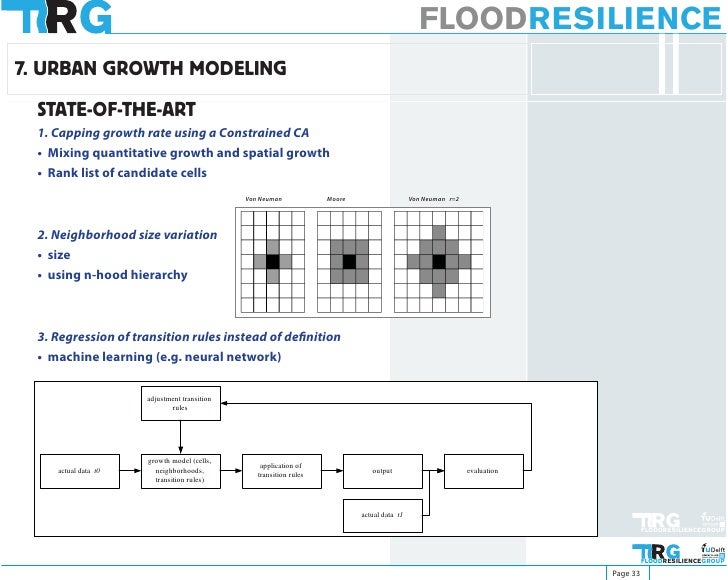 FLOODRESILIENCE 7. URBAN GROWTH MODELING   STATE-OF-THE-ART  1. Capping growth rate using a Constrained CA  • Mixing quant...