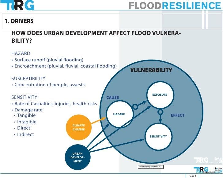 FLOODRESILIENCE 1. DRIVERS   HOW DOES URBAN DEVELOPMENT AFFECT FLOOD VULNERA-   BILITY?   HAZARD   • Surface runoff (pluvi...