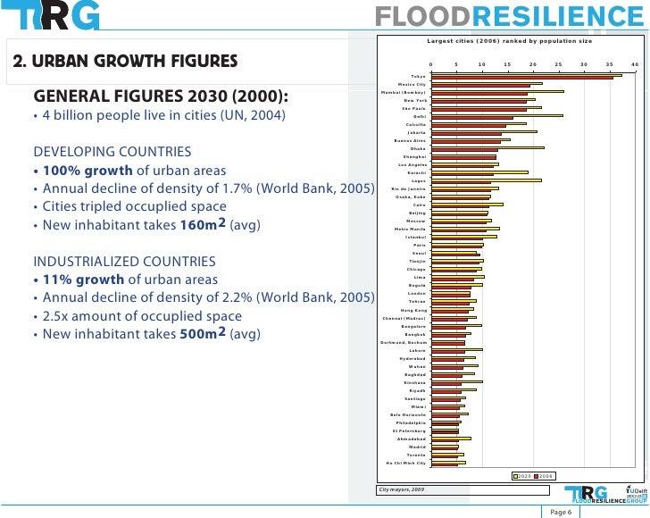 FLOODRESILIENCE                                                                                 Largest cities (2006) rank...
