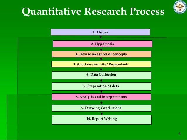 quantitative research in general 1 introduction background this report presents the findings of a programme of research carried out among the general public by ipsos mori on behalf of the medicines and.