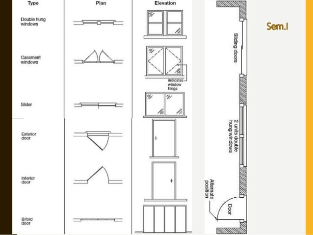 Basics components of building drawing for civil engineers window types 16 publicscrutiny Images