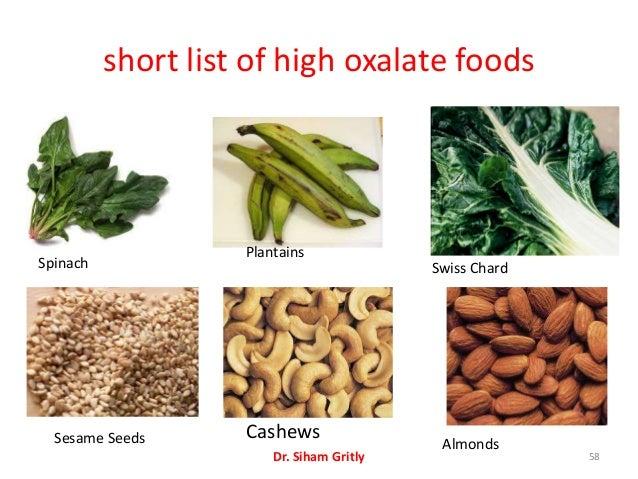 High Oxalate Foods And Thyroid