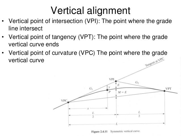 how to find points of horizontal and vertical tangency