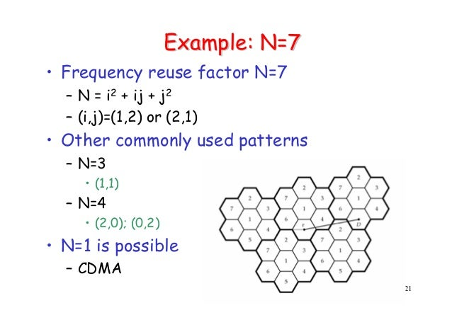 cellular network and explain frequency reuse Analytical evaluation of various frequency reuse  integer frequency reuse (ifr) reuse 1 cellular network  we explain the application of fluid model.