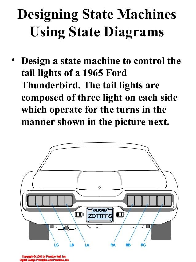 Designing State Machines  Using State Diagrams• Design a state machine to control the  tail lights of a 1965 Ford  Thunder...