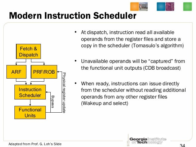 mapping of instruction in computer architecture