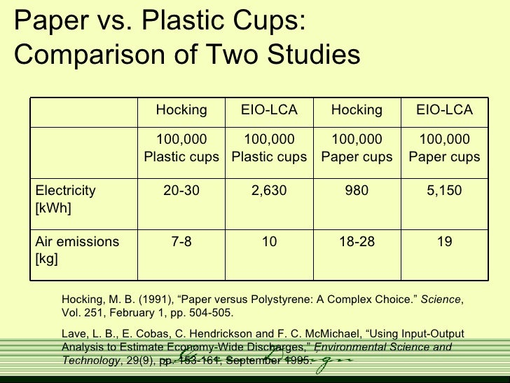 essay on paper vs plastic