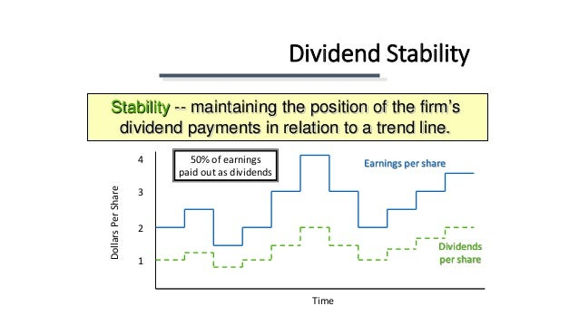 managers prefer stable earnings trends Why do top managers prefer income this may produce pressure on managers to maintain stable dividends what do smoothed earnings tell us about the future 3.