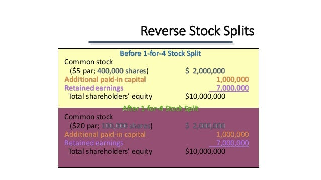 How does a reverse stock split affect options